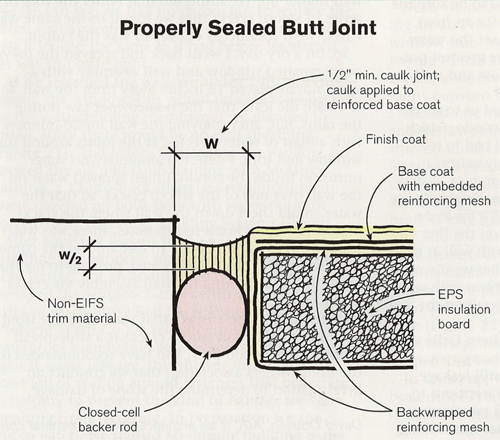 properly sealed butt joint