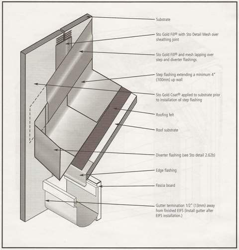 Ap inspections and environmental services for Roof diverter flashing